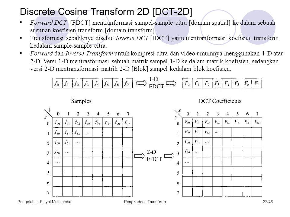 Discrete Cosine Transform 2D [DCT-2D]